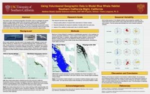 """Using Volunteered Geographic Data to Model Blue Whale Habitat, Southern California Bight, California"""