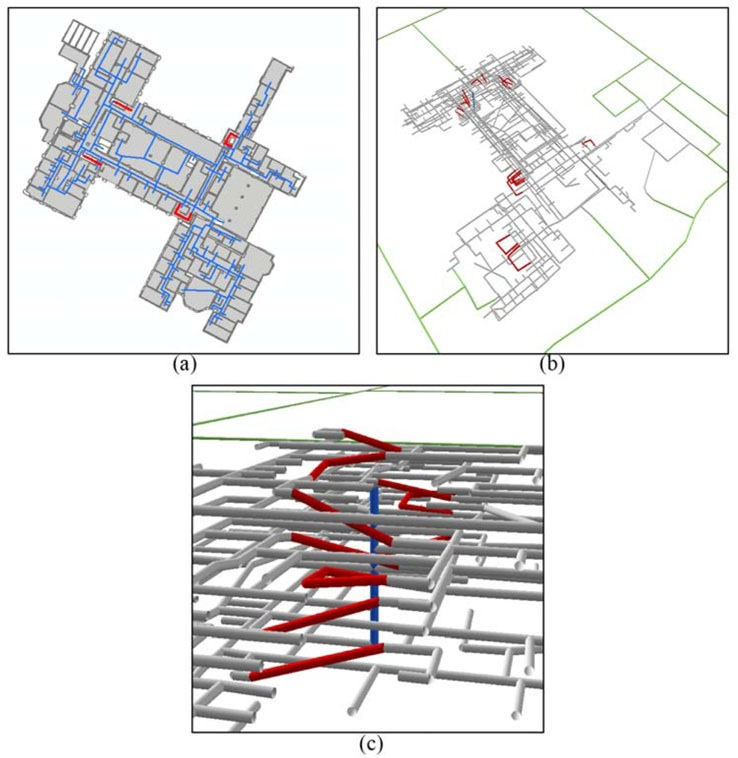 A 3D building network with staircases in red and an elevator in blue (KyoKyouk and Wilson 2014).