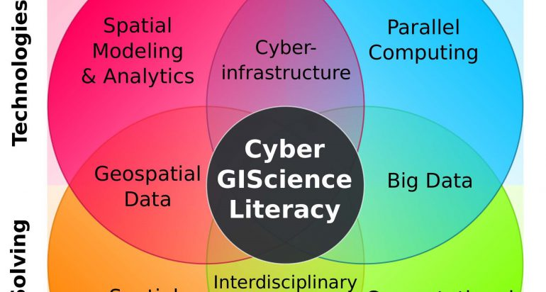 Karen Kemp and Jennifer Swift publish Cyber Literacy article